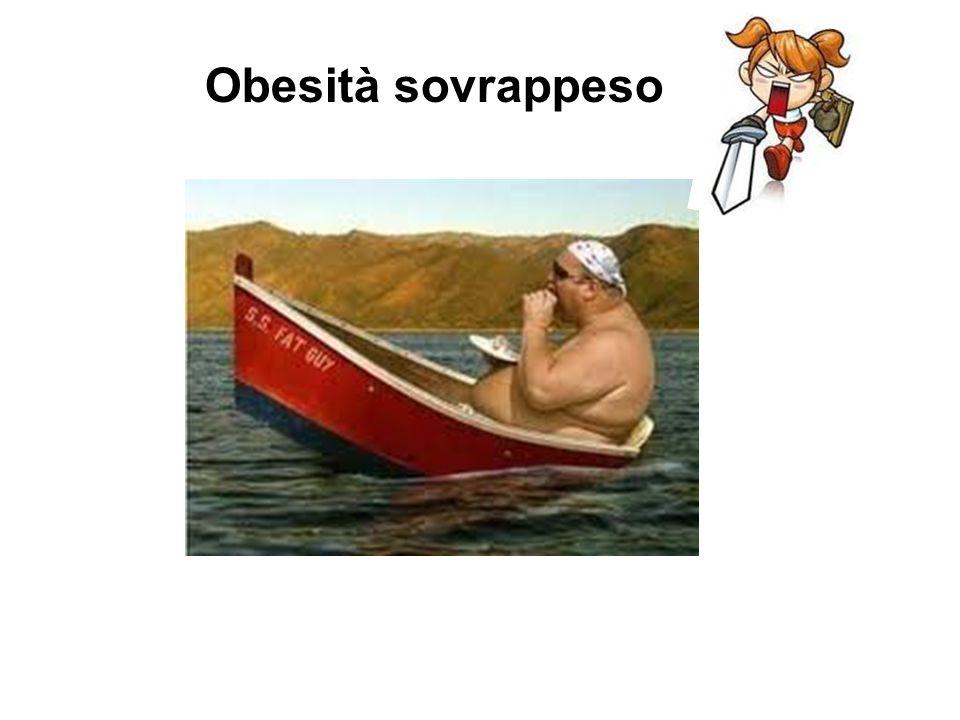 Obesità sovrappeso