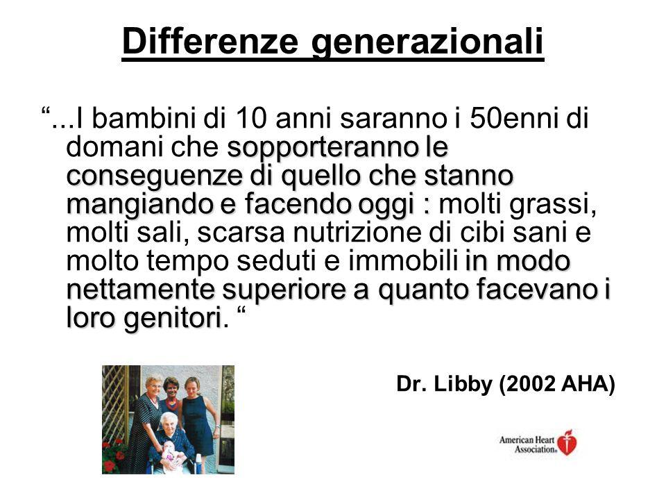 Differenze generazionali