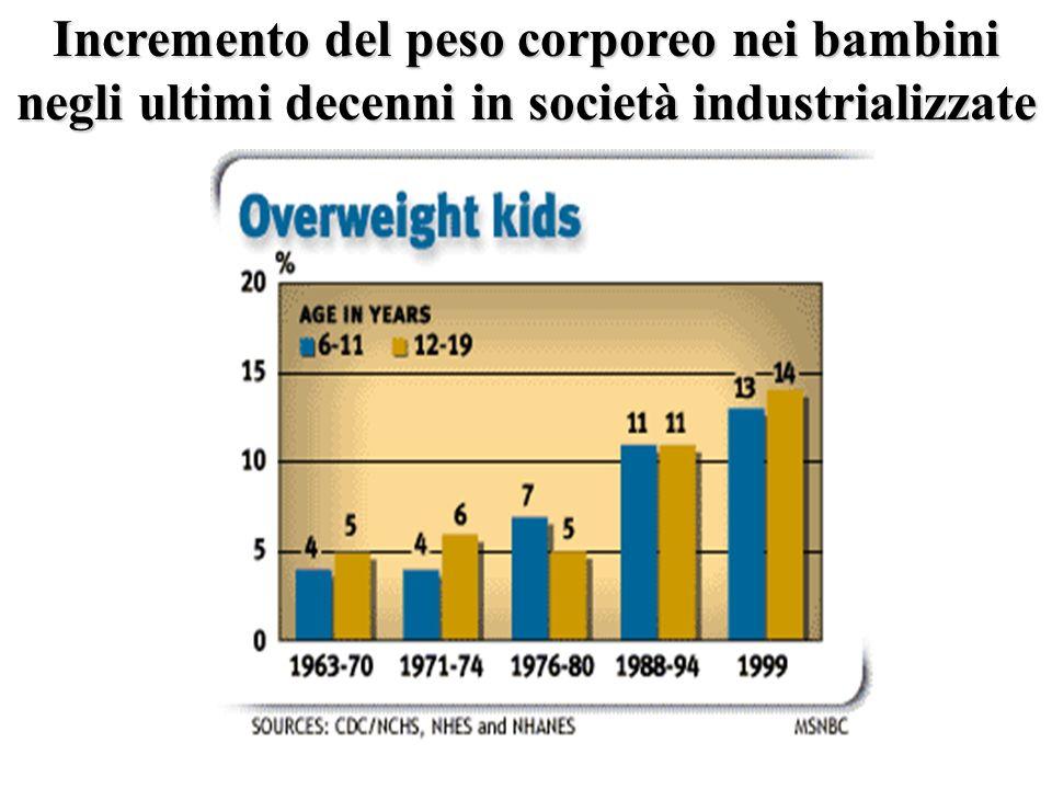 Incremento del peso corporeo nei bambini negli ultimi decenni in società industrializzate