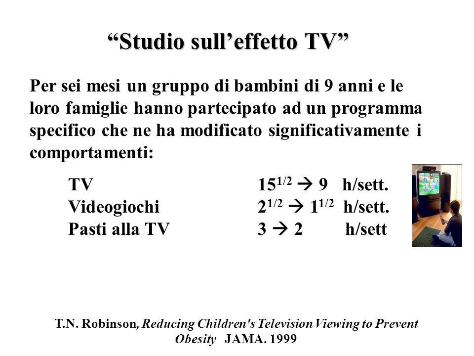 Studio sull'effetto TV