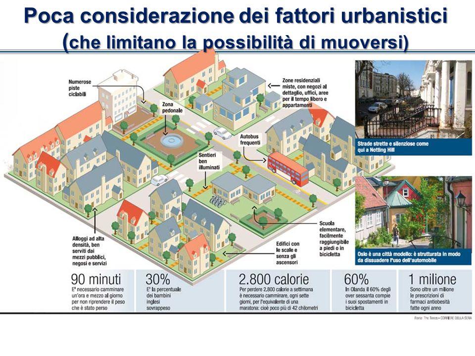 Poca considerazione dei fattori urbanistici (che limitano la possibilità di muoversi)