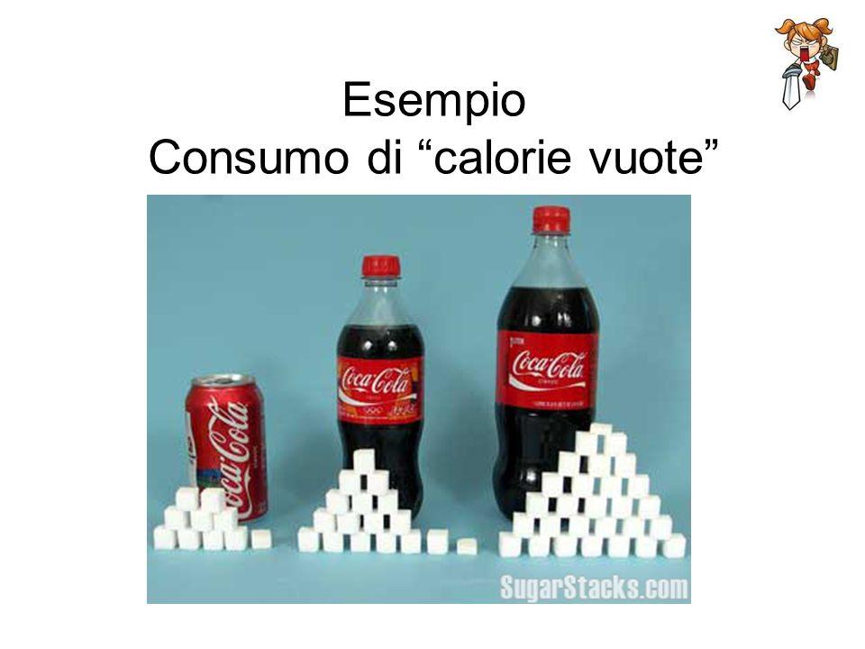 Esempio Consumo di calorie vuote