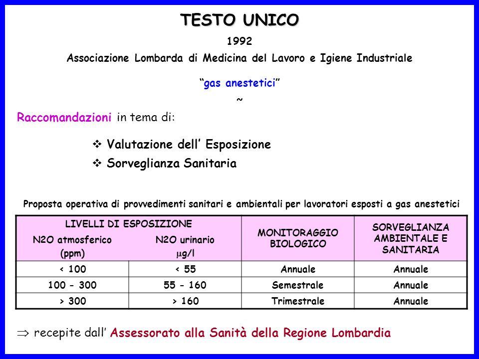 TESTO UNICO Raccomandazioni in tema di: Valutazione dell' Esposizione