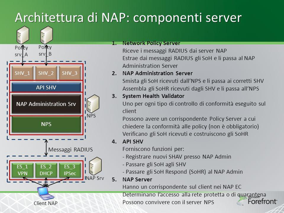 Architettura di NAP: componenti server