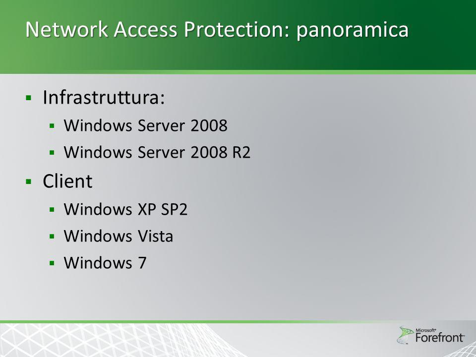 Network Access Protection: panoramica