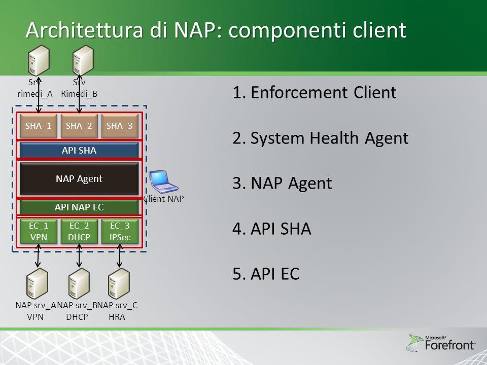 Architettura di NAP: componenti client