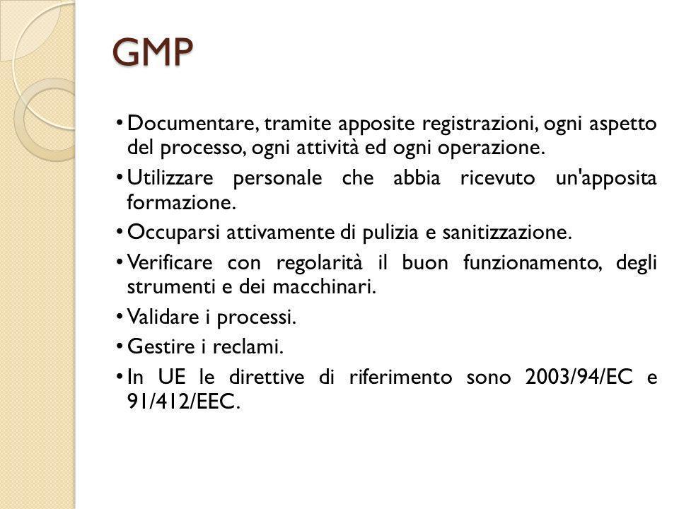 GMP Documentare, tramite apposite registrazioni, ogni aspetto del processo, ogni attività ed ogni operazione.