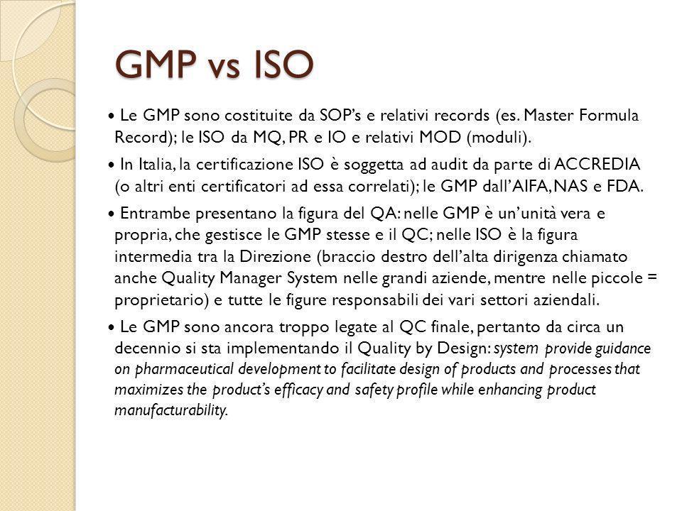 GMP vs ISO Le GMP sono costituite da SOP's e relativi records (es. Master Formula Record); le ISO da MQ, PR e IO e relativi MOD (moduli).