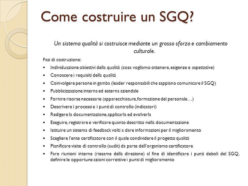 Come costruire un SGQ Un sistema qualità si costruisce mediante un grosso sforzo e cambiamento culturale.
