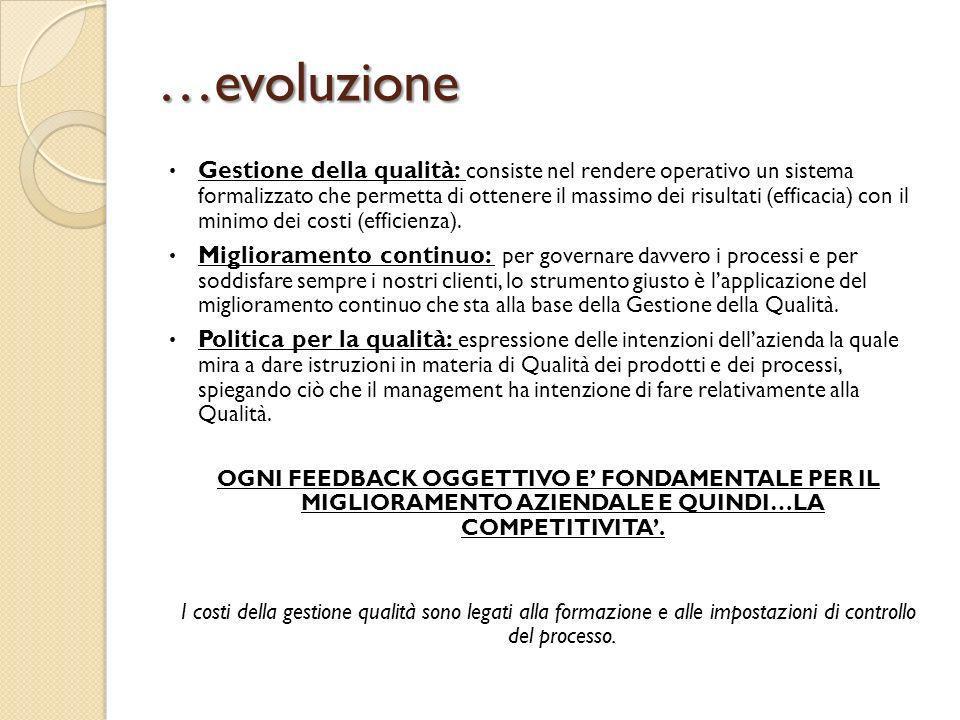 …evoluzione