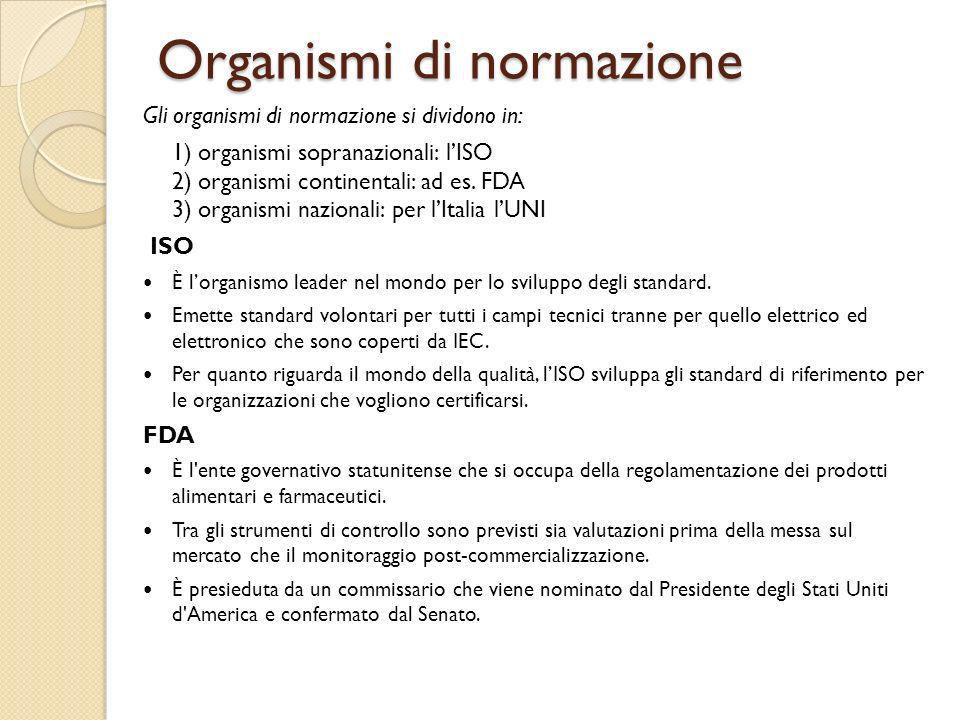 Organismi di normazione
