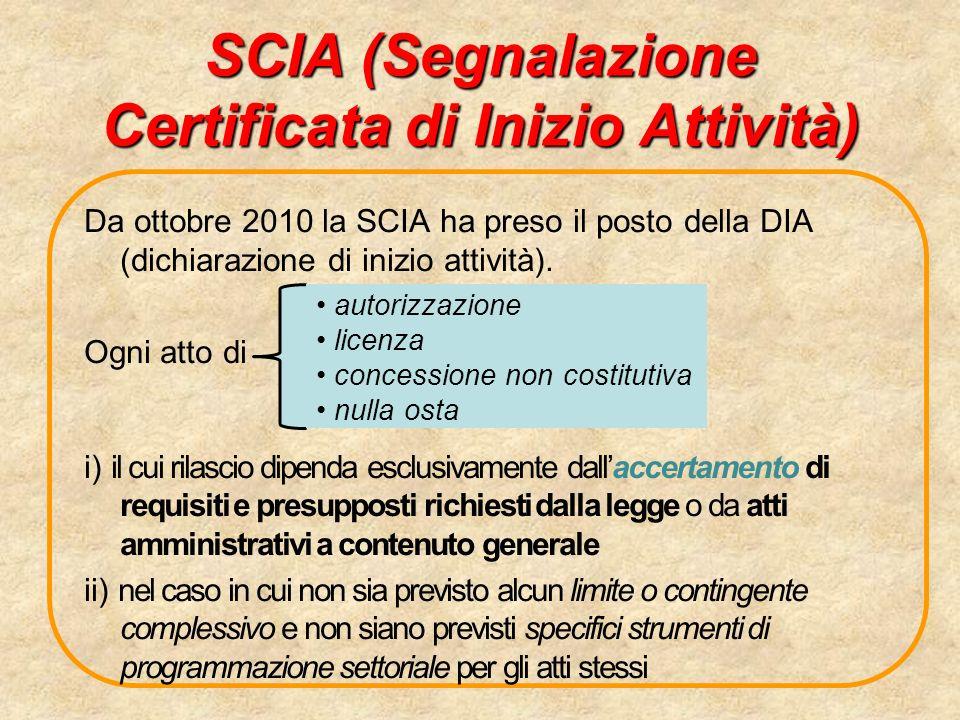 SCIA (Segnalazione Certificata di Inizio Attività)