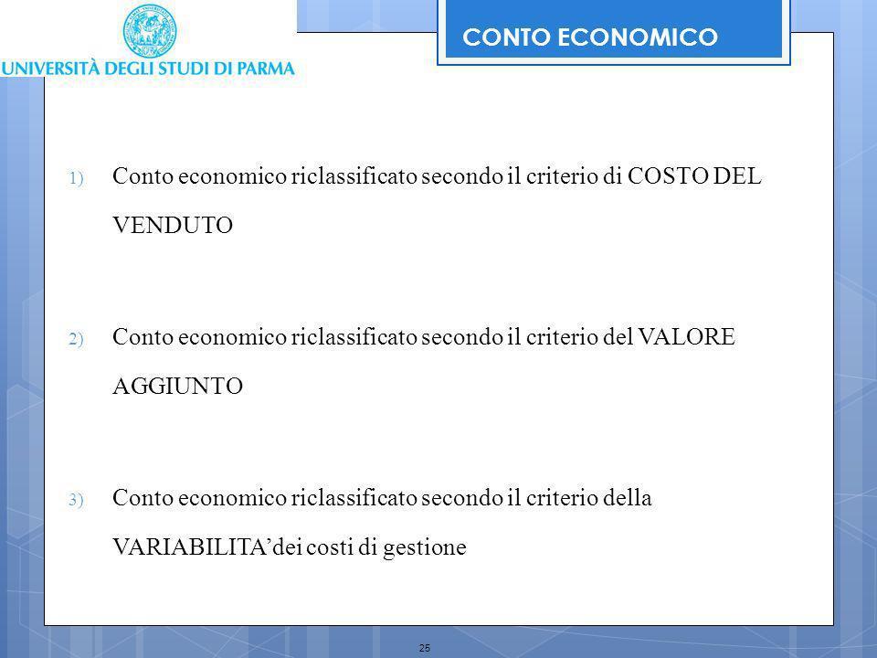 CONTO ECONOMICO Conto economico riclassificato secondo il criterio di COSTO DEL VENDUTO.