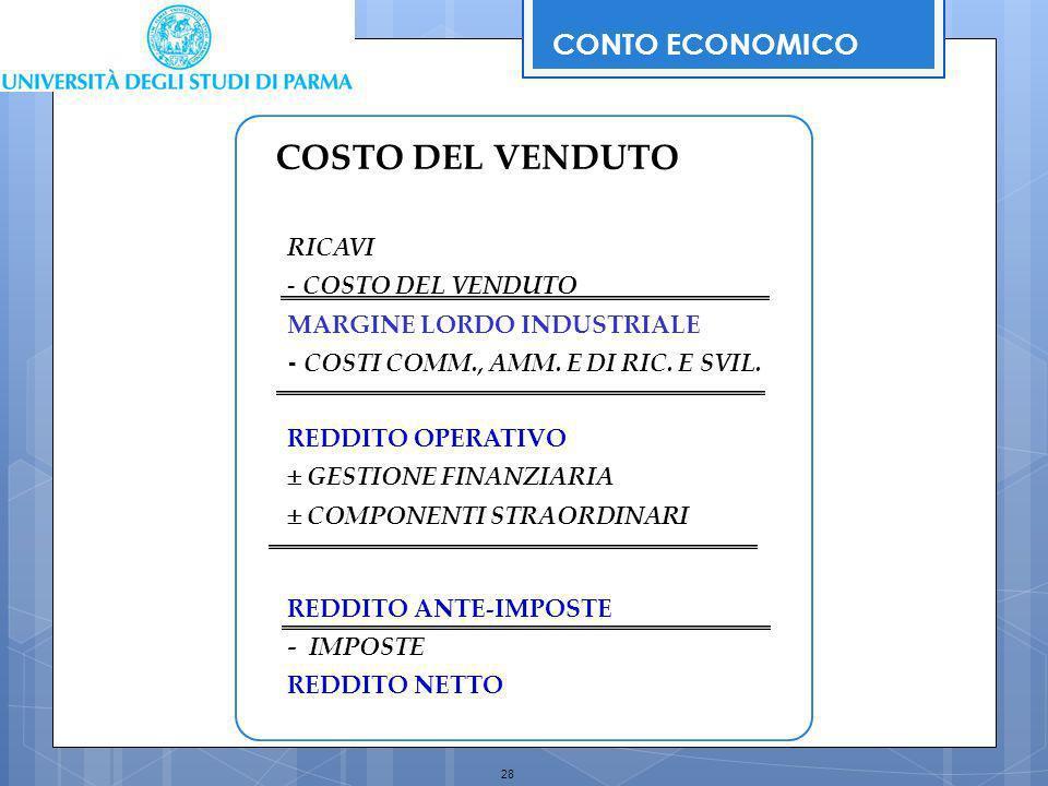 COSTO DEL VENDUTO CONTO ECONOMICO RICAVI COSTO DEL VENDUTO