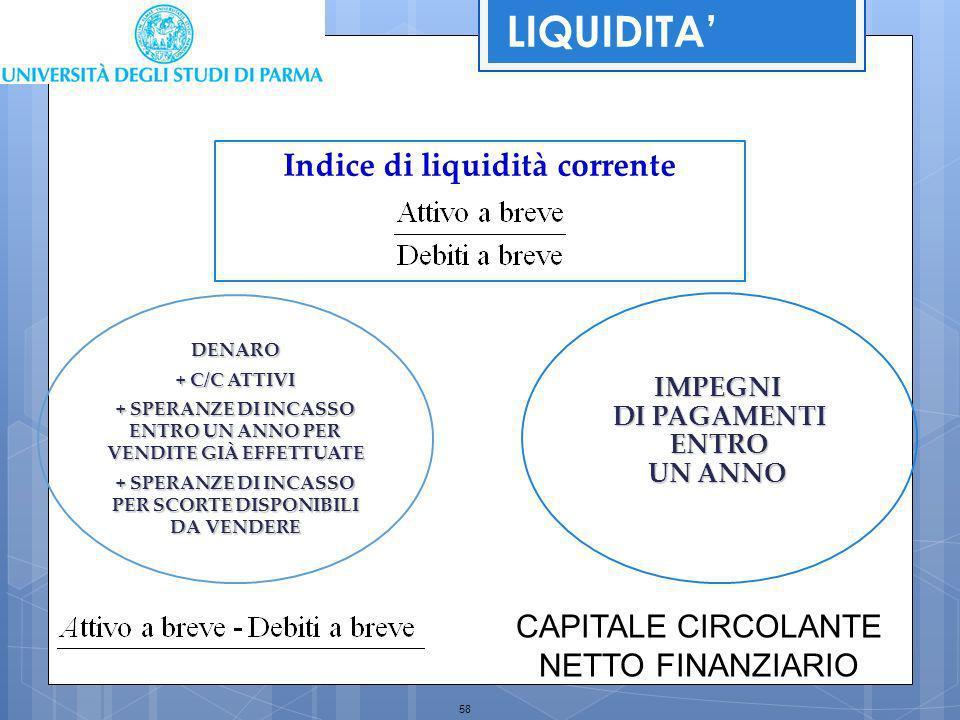 LIQUIDITA' Indice di liquidità corrente