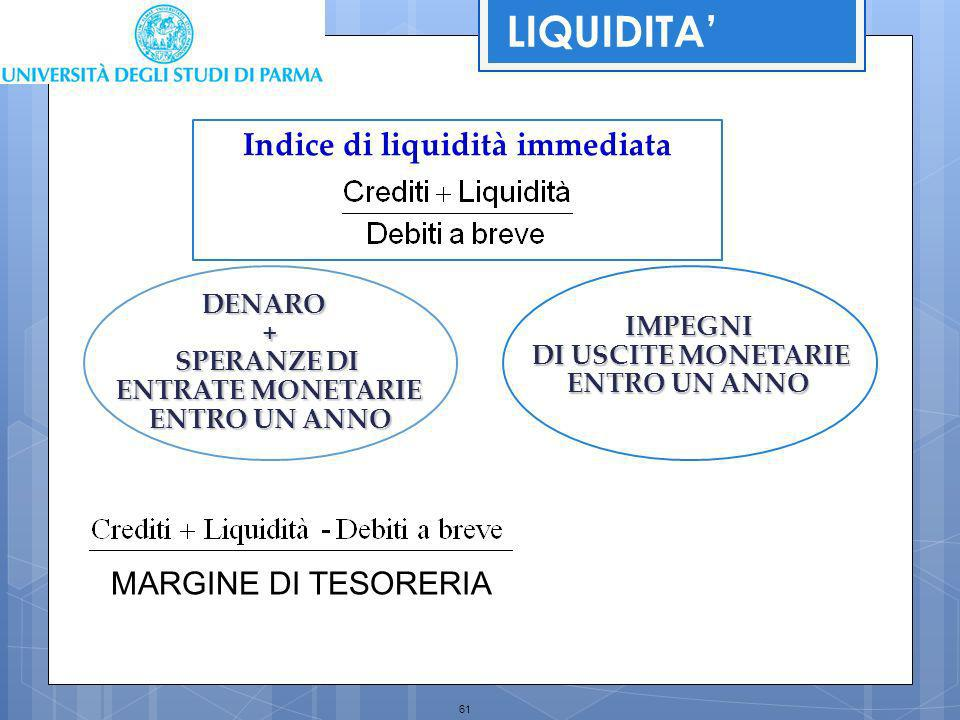 Indice di liquidità immediata