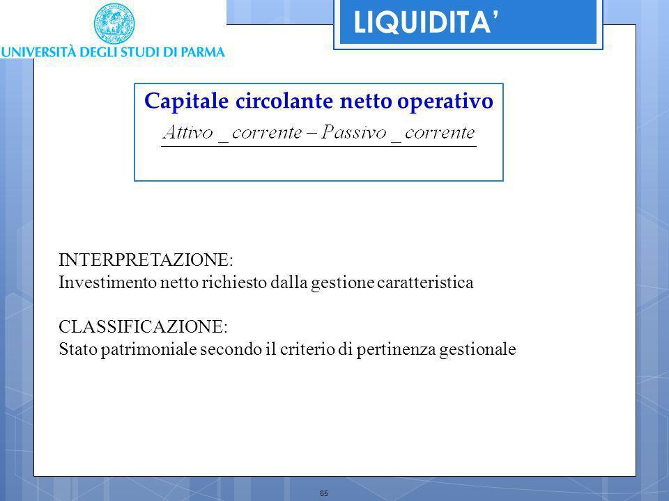 Capitale circolante netto operativo