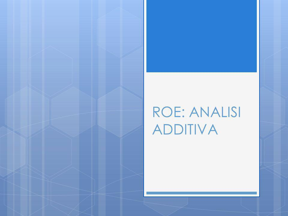 ROE: ANALISI ADDITIVA