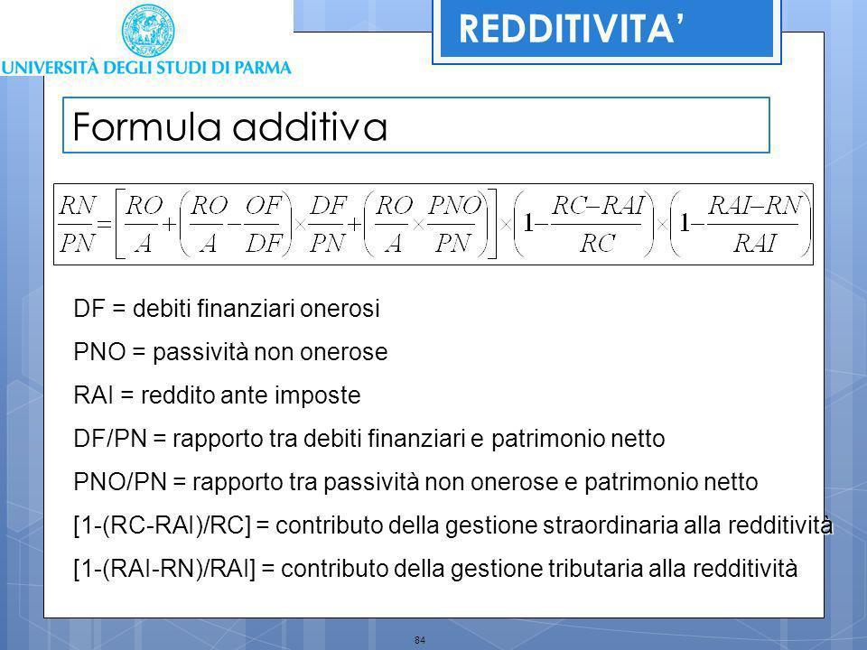 REDDITIVITA' Formula additiva DF = debiti finanziari onerosi