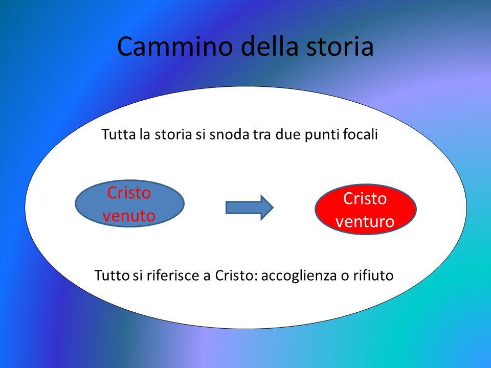 Cammino della storia Cristo venuto Cristo venturo