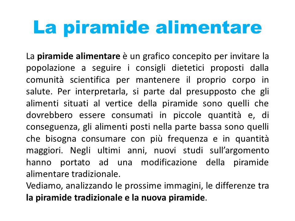 La piramide alimentare