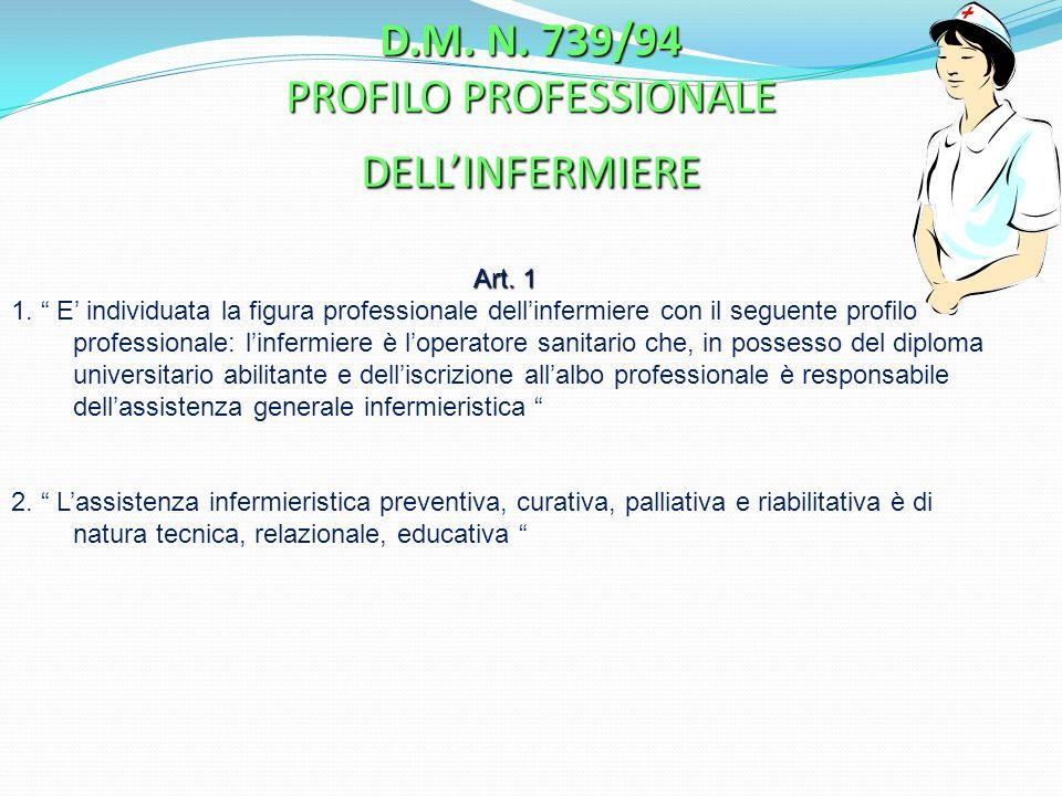 D.M. N. 739/94 PROFILO PROFESSIONALE DELL'INFERMIERE
