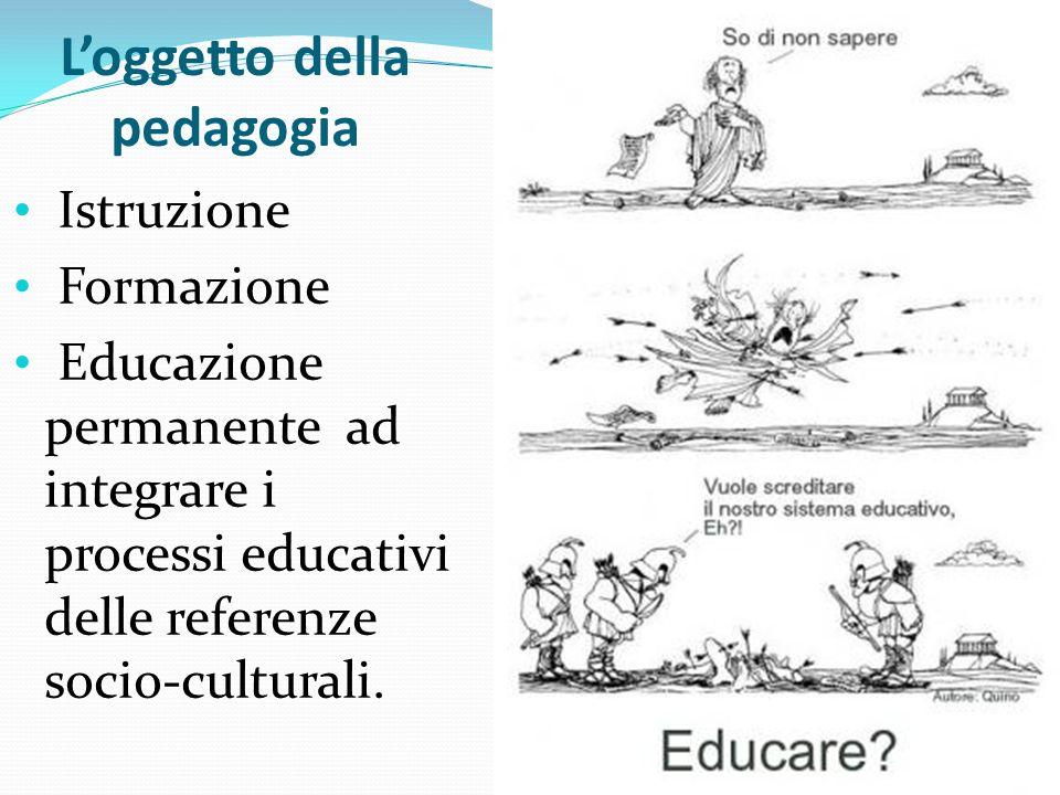 L'oggetto della pedagogia