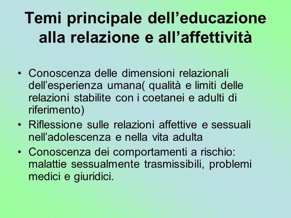 Temi principale dell'educazione alla relazione e all'affettività