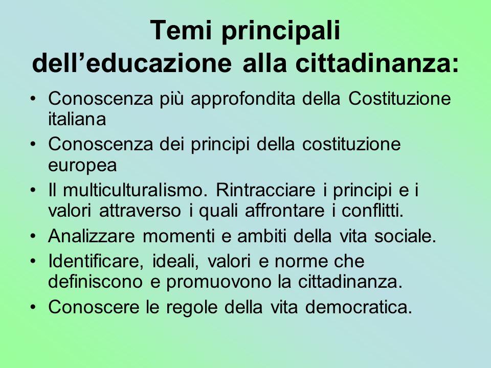 Temi principali dell'educazione alla cittadinanza: