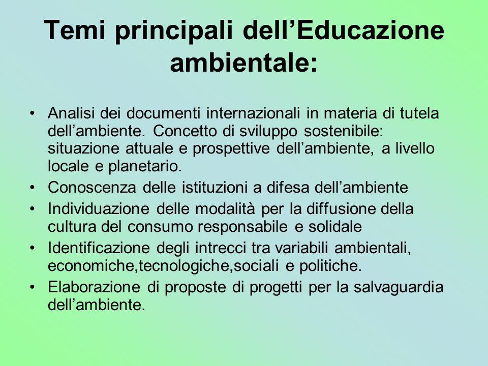 Temi principali dell'Educazione ambientale: