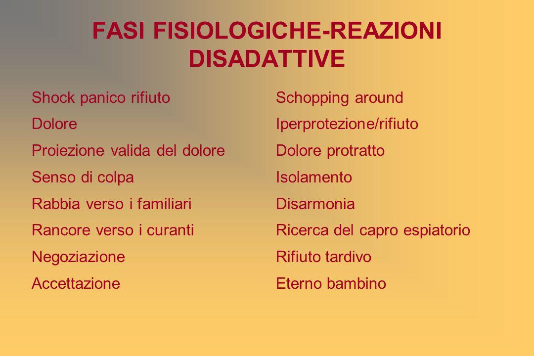 FASI FISIOLOGICHE-REAZIONI DISADATTIVE