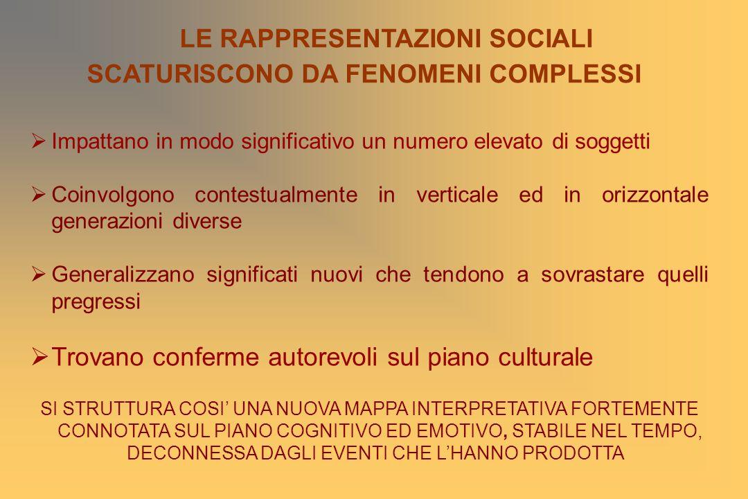 LE RAPPRESENTAZIONI SOCIALI SCATURISCONO DA FENOMENI COMPLESSI