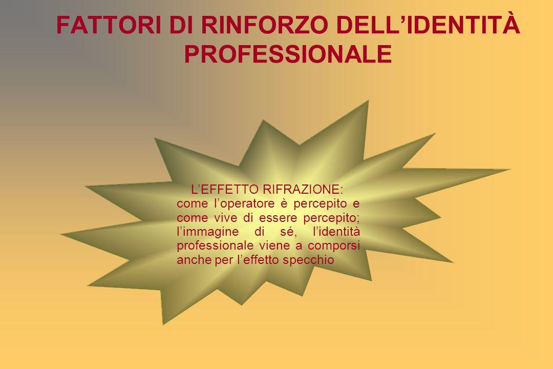 FATTORI DI RINFORZO DELL'IDENTITÀ PROFESSIONALE