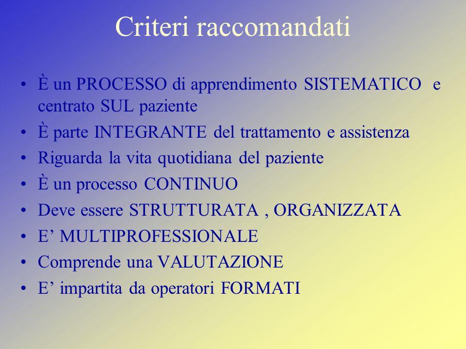 Criteri raccomandati È un PROCESSO di apprendimento SISTEMATICO e centrato SUL paziente. È parte INTEGRANTE del trattamento e assistenza.