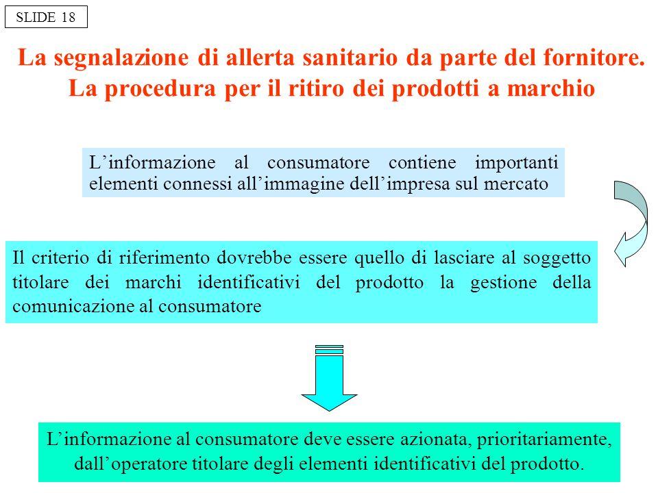 SLIDE 18 La segnalazione di allerta sanitario da parte del fornitore. La procedura per il ritiro dei prodotti a marchio.
