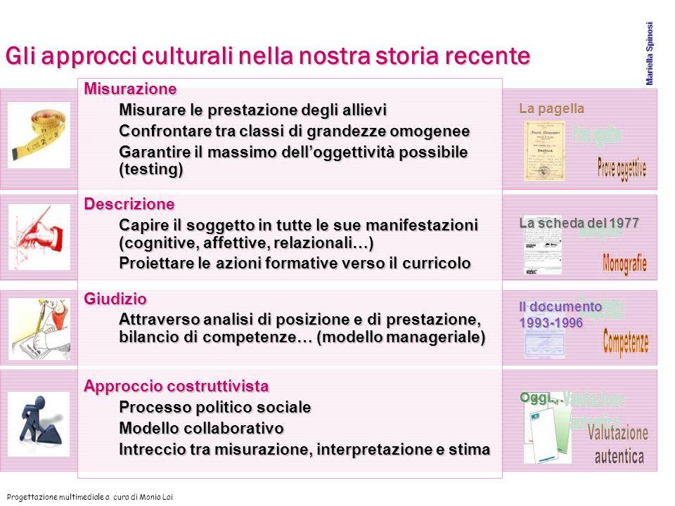 Prove oggettive Monografie Competenze Valutazione autentica