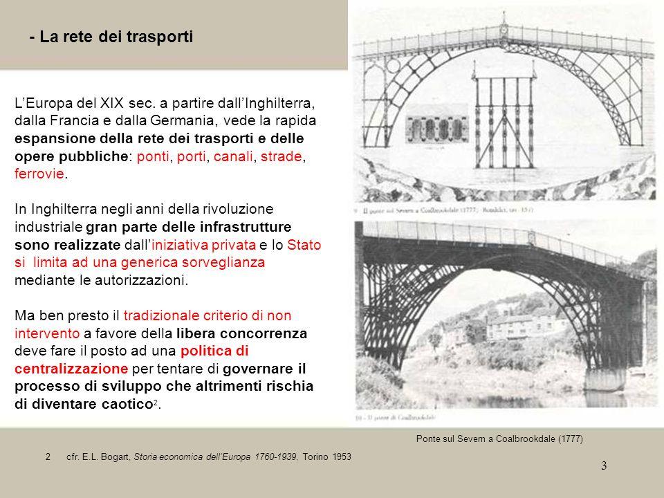 - La rete dei trasporti