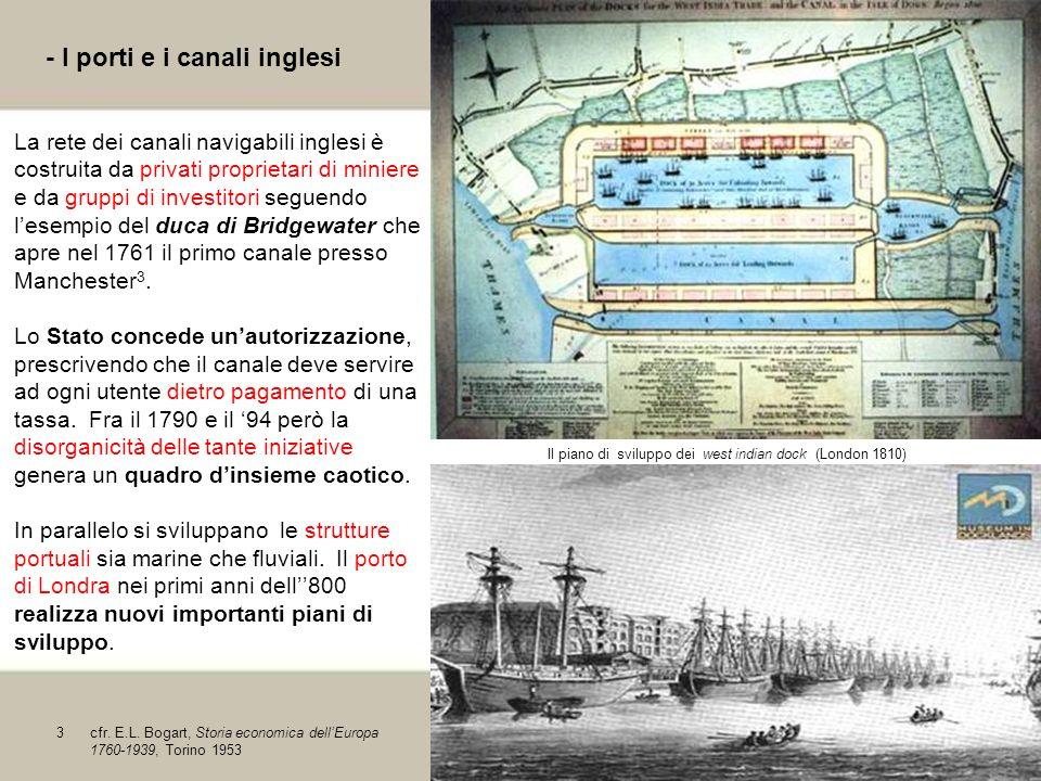 - I porti e i canali inglesi