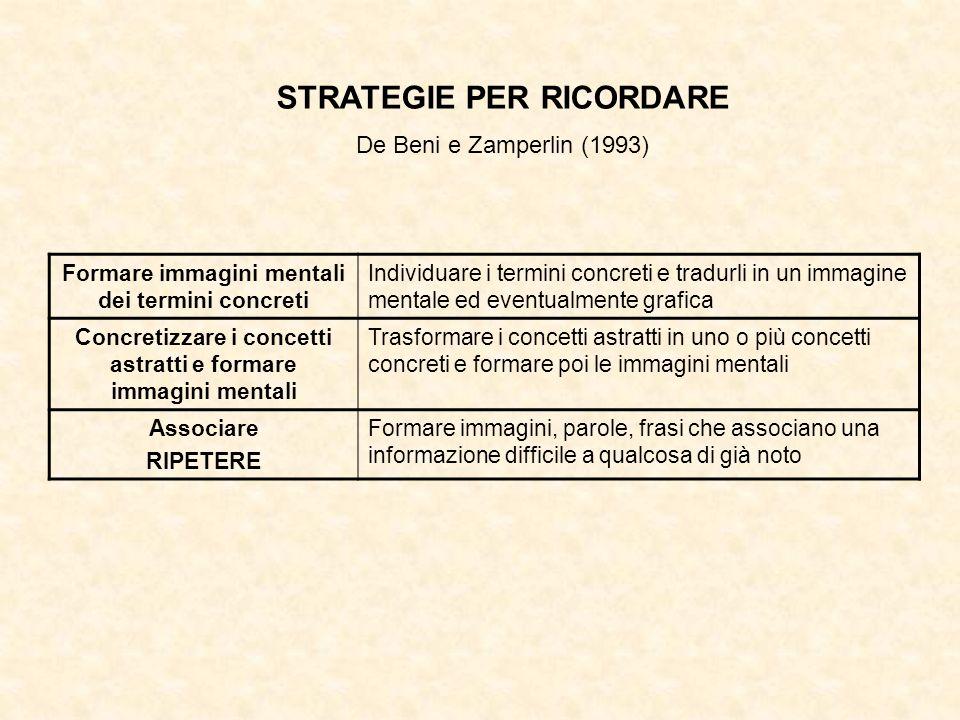 STRATEGIE PER RICORDARE
