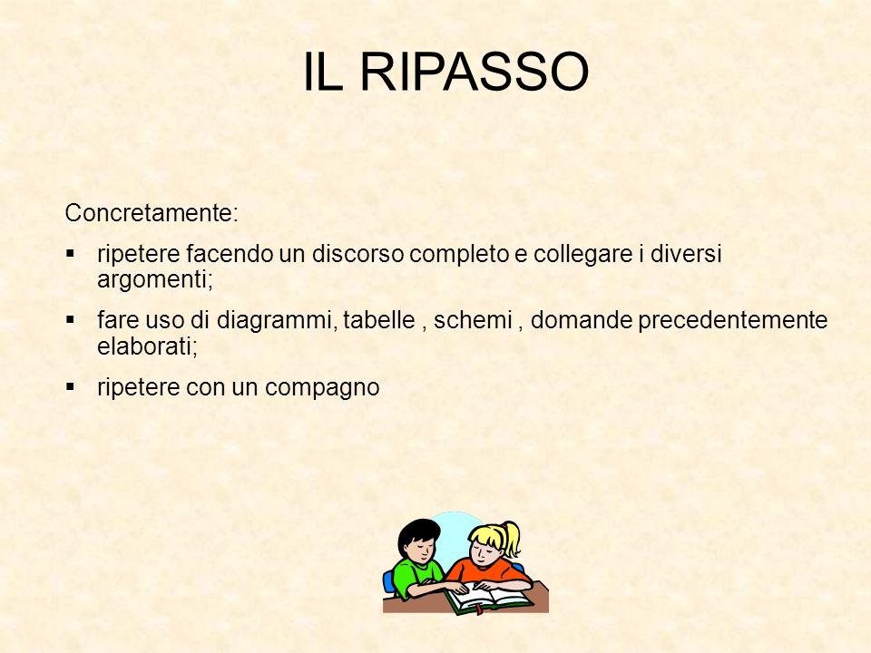 IL RIPASSO Concretamente: