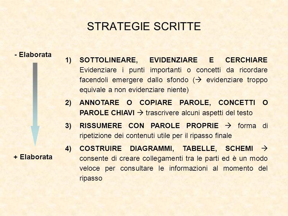 STRATEGIE SCRITTE - Elaborata