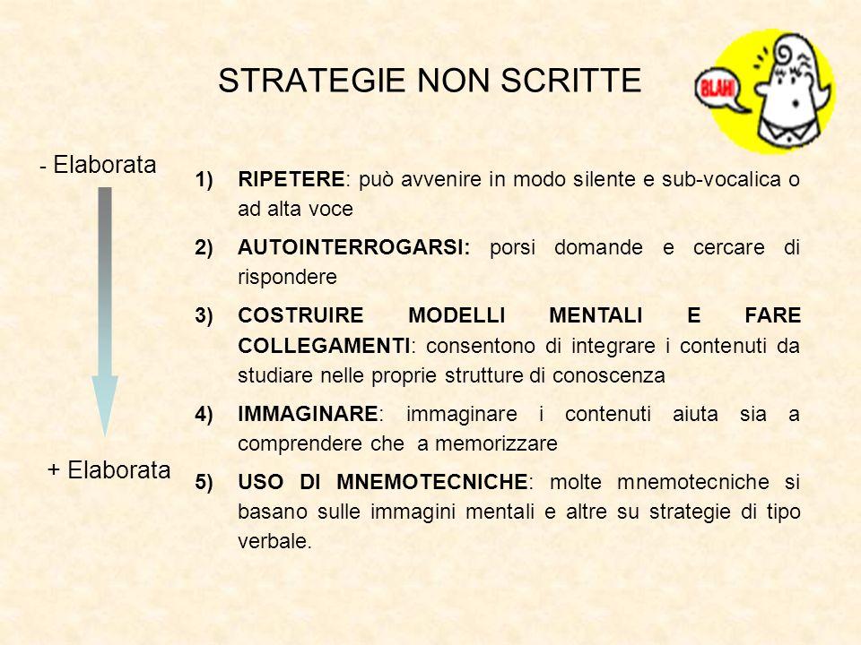 STRATEGIE NON SCRITTE + Elaborata - Elaborata