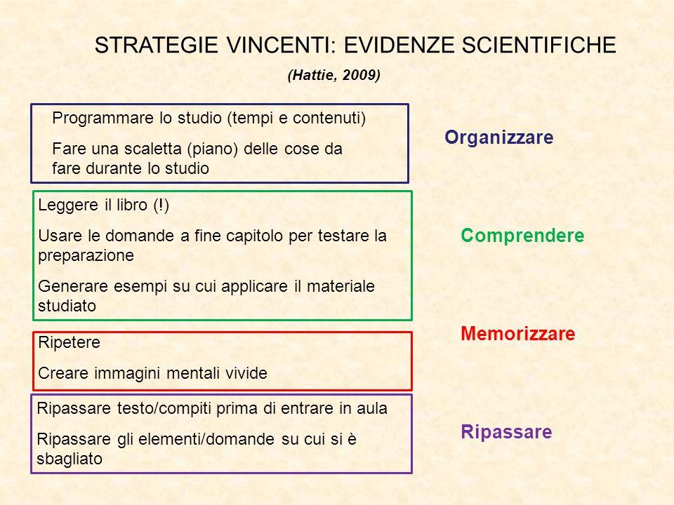 STRATEGIE VINCENTI: EVIDENZE SCIENTIFICHE