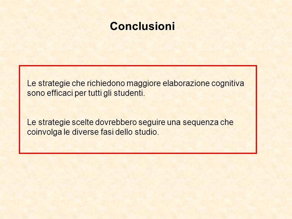 Conclusioni Le strategie che richiedono maggiore elaborazione cognitiva sono efficaci per tutti gli studenti.