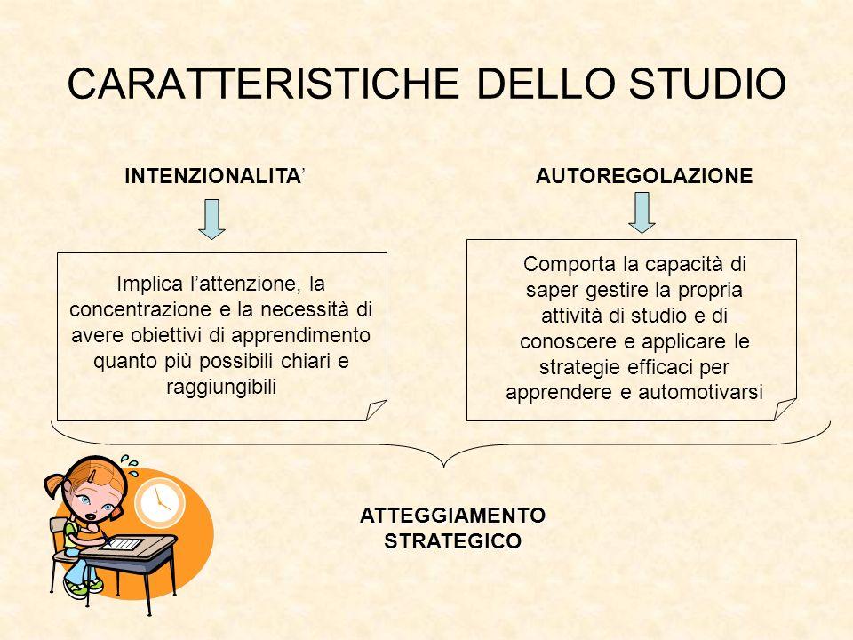 CARATTERISTICHE DELLO STUDIO