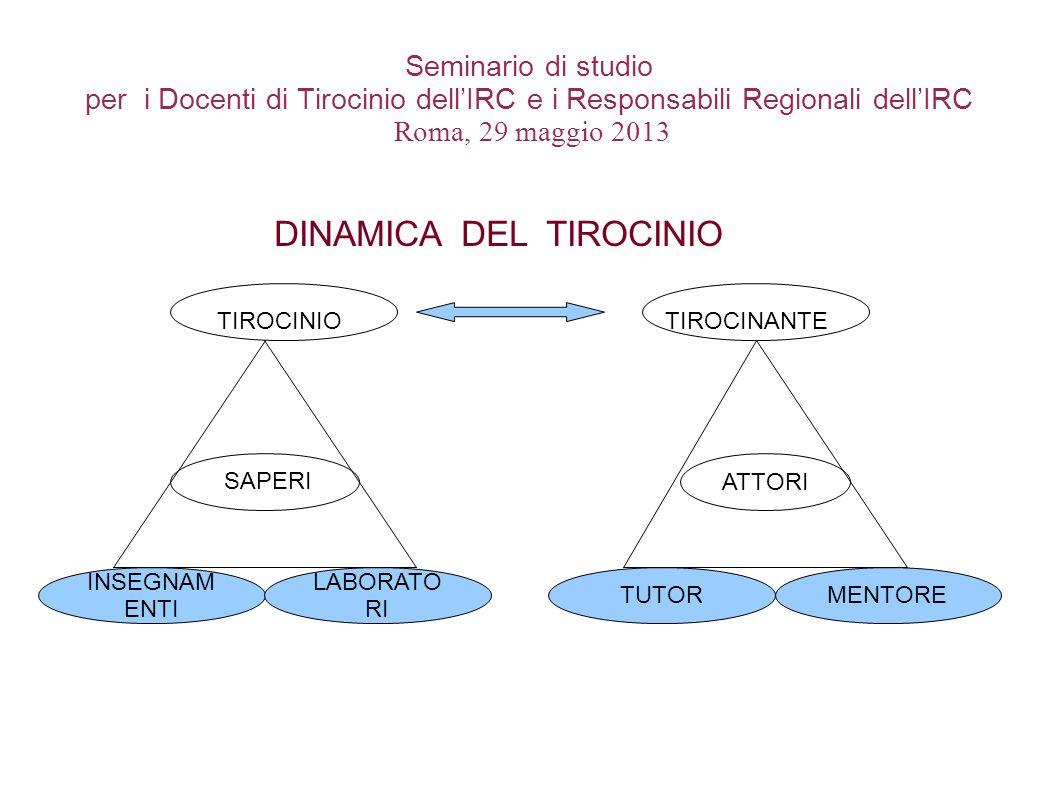 DINAMICA DEL TIROCINIO
