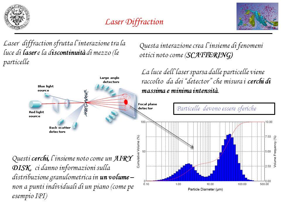 Laser Diffraction Laser diffraction sfrutta l'interazione tra la luce di laser e la discontinuità di mezzo (le particelle.