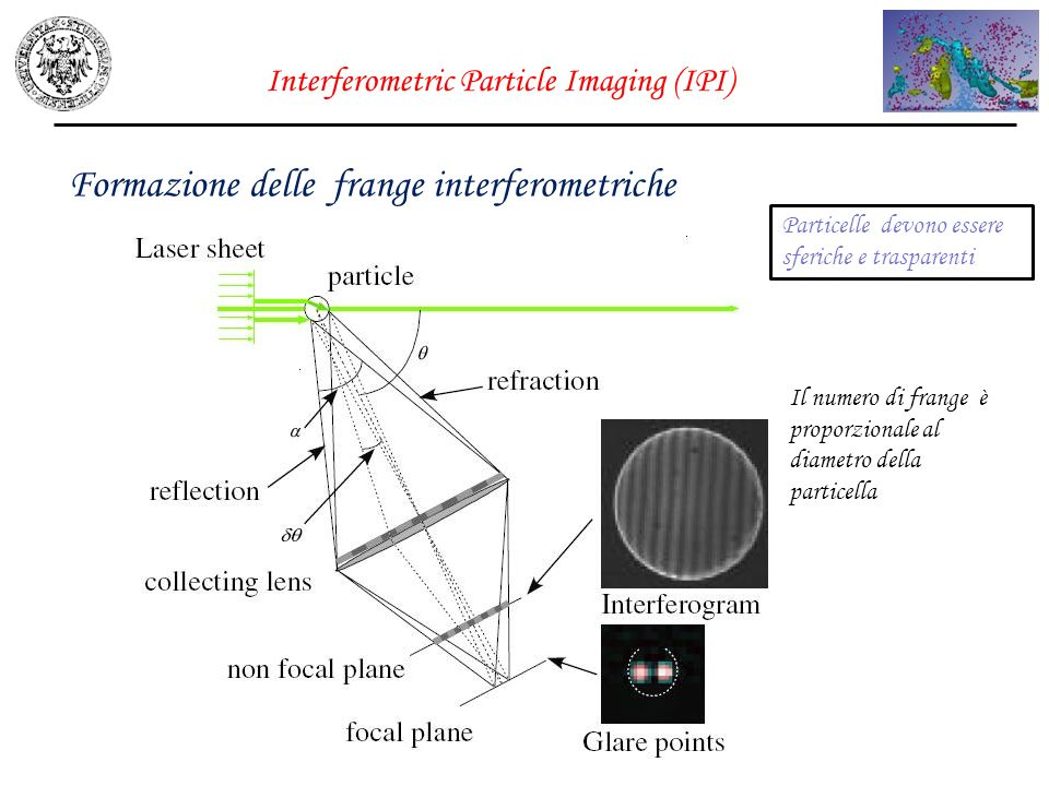 Interferometric Particle Imaging (IPI)
