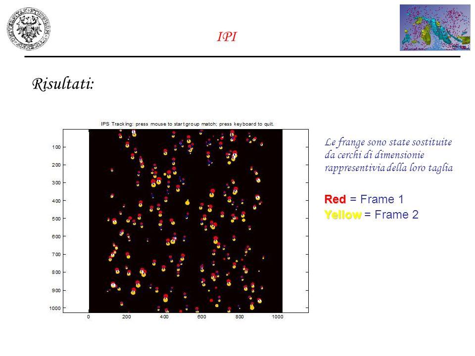 IPI Risultati: Le frange sono state sostituite da cerchi di dimensionie rappresentivia della loro taglia.
