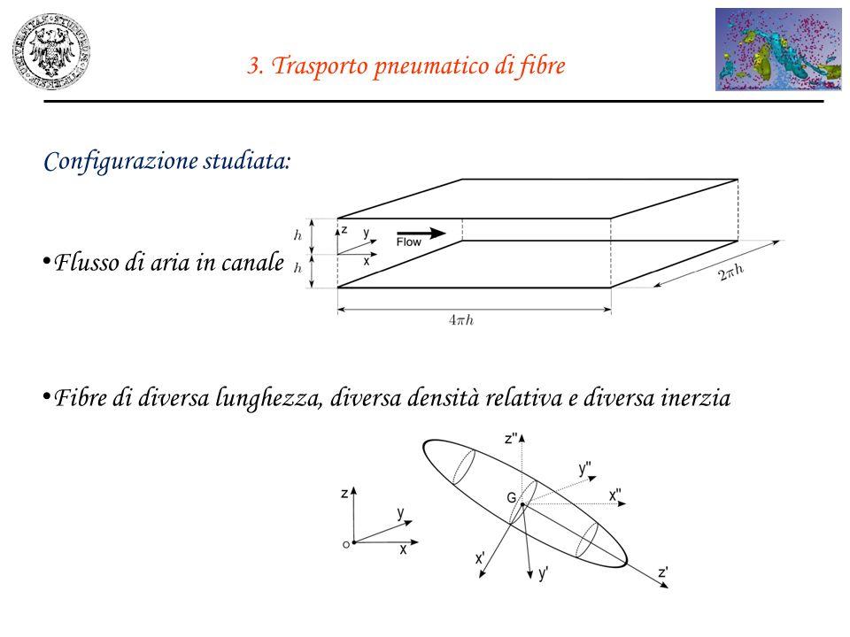 3. Trasporto pneumatico di fibre